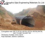 Prezzo d'acciaio galvanizzato del canale sotterraneo della strada