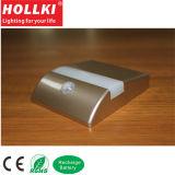 Garderobe des Fühler-LED oder Küche-Schrank-Licht mit Lithium-Batterie