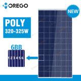 Più nuovo PV poli comitato solare 320W 325W di Morego per la centrale elettrica