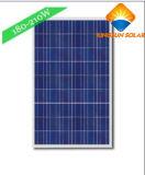 Панели горячего сбывания солнечные поли (KSP190W)