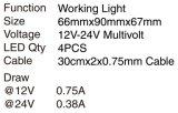 Garantie van 2 Jaar LEIDENE van de van uitstekende kwaliteit Vlek van het Werk de Lichte Lichte Op zwaar werk berekende