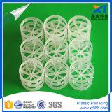 Polypropylen-Hülle-Ring für Aufsatz-Verpackung