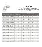 Chinesischer Hersteller einteilige Parker Rohrfittings