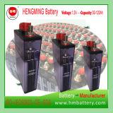 Gesinterter Typ Ni-CD nachladbare Batterie Kpx/Gnc60 für das Anlassen des Motors