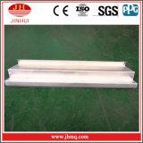 Voorzijde van het Comité van het Aluminium van de Vorm van Guangdong Foshan de Speciale Enige