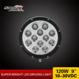 Hight Power Bright LED de sortie lumineuse