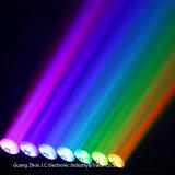Des Pixel-2016 endloses LED bewegliches Hauptlicht der neuesten 7PCS Stab-Licht-Schaufel-