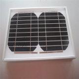 Горячая панель солнечных батарей сбывания 10V 5W Mono для регулятора любимчика