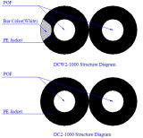 Communication를 위한 DC2 Duplex Plastic Optical Fiber Cable
