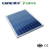 PV policristallino Solar Panel 300W