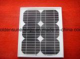 Módulo solar do tamanho pequeno para a iluminação