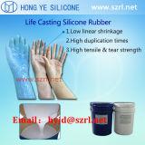 De Prothetische Hand die van de Prothesen van de Kleur van de huid het Rubber van het Silicone maakt