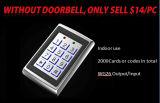 Nuevo telclado numérico del control de acceso de Sumsung Supplier (SIB)