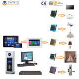 LCD novo Touch Screen Indoor Monitor e Video Intercom Outdoor Panel