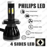 최고 밝은 LED 맨 위 가벼운 램프 12 & 모든 차를 위한 24V 차 LED 헤드라이트 H11