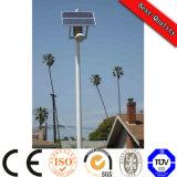 Diodo emissor de luz solar elevado energy-saving da luz de rua do baixo preço do lúmen