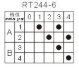 6개의 핀 (RT244-6)를 가진 히이터 로터리 스위치