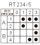 Nylon Roterende Schakelaar met 4 Posities (rt234-5)