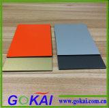 Hojas plásticas de aluminio revestidas de PVDF