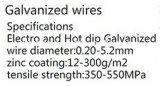 Проводы гальванизированные высоким качеством для ногтей