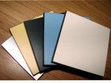 백색 색깔 0.5 mm 간격 콤팩트 합판 제품 널 가격