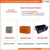 Батарея геля Cspower 12V 80ah для хранения солнечной силы