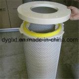 Cartuccia di filtro di plastica dal pulitore della protezione