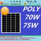 18V 70W 75Wの多太陽電池パネル(2017年)