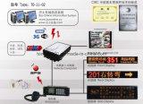 Système d'information en ligne d'autobus (TD-11-02)