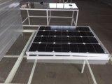 comitato a energia solare policristallino fotovoltaico casalingo 150W