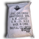 Cloruro dello zinco della superficie di metallo