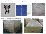 Het PolydieZonnepaneel van de hoge Efficiency 150W in China wordt gemaakt