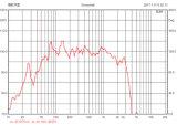 Qualität 15-2210t 15 ZollniederfrequenzWoofer für Stadium