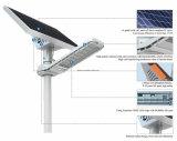 A luz de rua 50W solar a mais nova