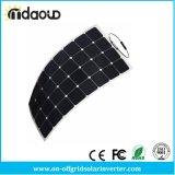 Panneau solaire semi flexible de la haute performance 100W