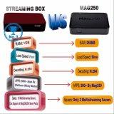 Коробка Ipremium TV Online+ IPTV промотирования рождества с OS Mickyhop