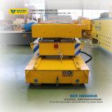 In werking gestelde batterij Kruisend de Kar van het Spoorwegvervoer van de Veerboot van Sporen