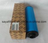 Filtro de aire del compresor de aire de Copco del atlas 1617704103