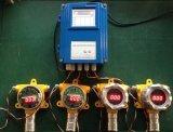 Heller LED-Bildschirmanzeige-Wand-Montierung 0-100%Vol Infrarot-CO2 Gas-Monitor  RS485 Transmission