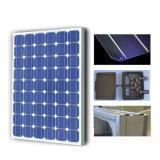 La maggior parte del comitato fotovoltaico di PV di energia solare efficiente