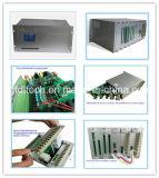 نظام الطاقة الكهرومائية محطة سكادا