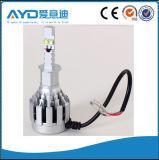 Lampada capa automatica del CREE LED