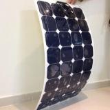 comitato solare semi flessibile del materiale di 100W ETFE