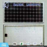 Luz de rua solar do diodo emissor de luz do híbrido do vento com bateria de lítio (BD-TYN0001)