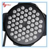 54PCS*3W LED NENNWERT Licht für Wäsche-Verein KTV (HL-033)