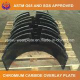 Shiploaderのための摩耗の版を耐摩耗加工するクロムの炭化物