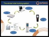 Fechamento de porta de Digitas do hotel do indicador de diodo emissor de luz de Orbita
