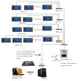 Системы внутренней связи цифров панели цены по прейскуранту завода-изготовителя дом напольной визуально франтовской