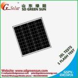 el panel solar polivinílico de 18V 65W (2017)