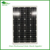 Раздатчик панели солнечных батарей 60W от Ningbo Китая